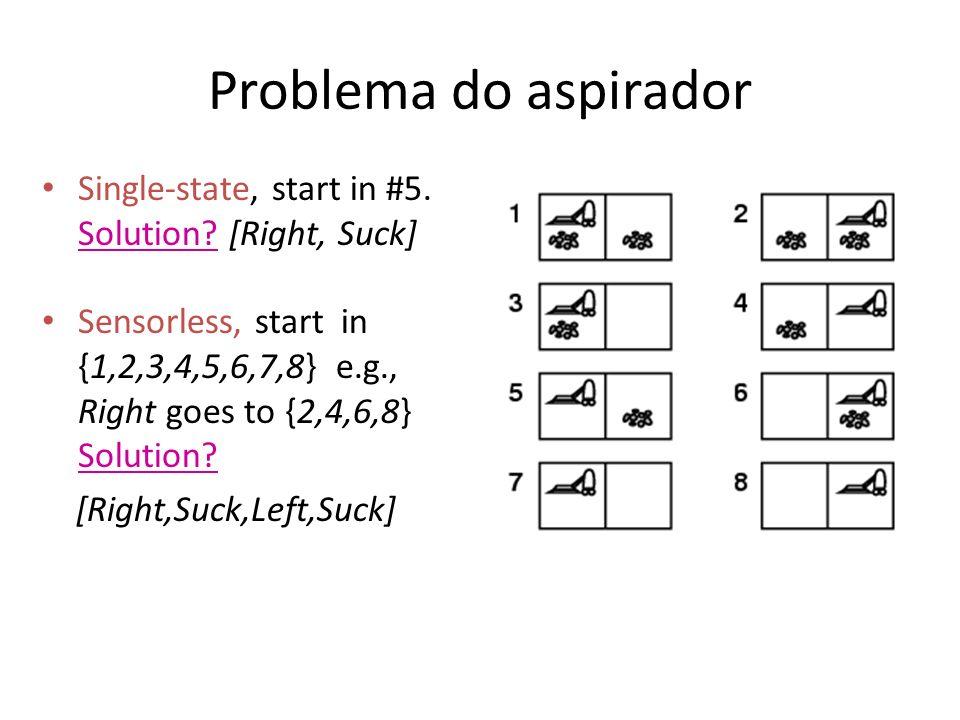 Problema do aspirador Single-state, start in #5. Solution [Right, Suck]